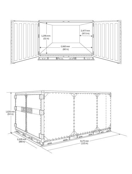 CSafe RAP diagram
